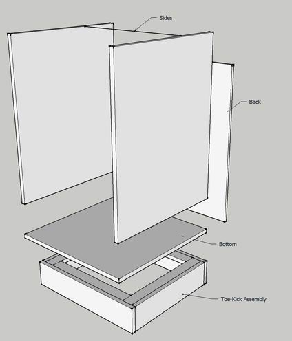 ... A Standard Base Cabinet. Notice There Are Only Four Major Parts; The  Back, The Sides And/or Partitions, The Bottom And, Finally, The Toe Kick  Assembly.